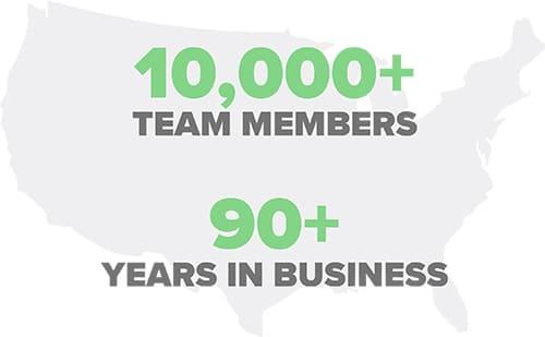 10,000+ Members, 90+ Years In Business
